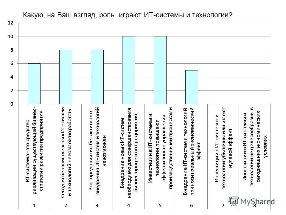 Какую, на Ваш взгляд, роль играют ИТ-системы и технологии?