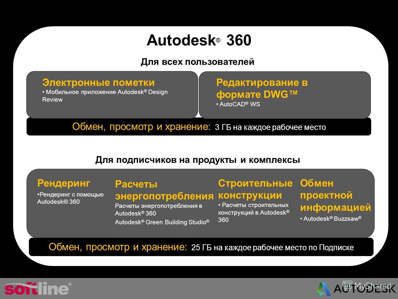 Расчеты энергопотребления Расчеты энергопотребления в Autodesk ® 360 Autodesk ® Green Building Studio ® Строительные конструкции Расчеты строительных конструкций в Autodesk ® 360 Обмен проектной информацией Autodesk ® Buzzsaw ® Обмен, просмотр и хран