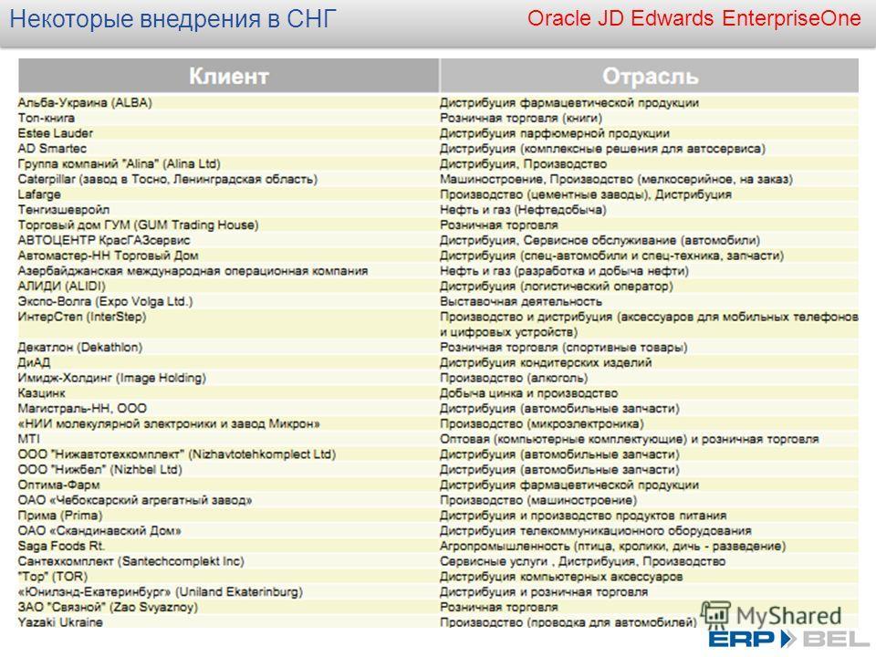 Oracle JD Edwards EnterpriseOne Некоторые внедрения в СНГ