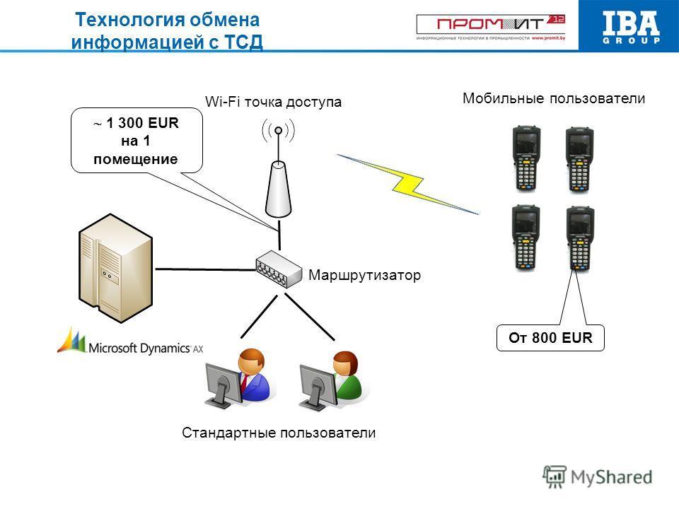 Технология обмена информацией с ТСД Wi-Fi точка доступа Мобильные пользователи Стандартные пользователи Маршрутизатор От 800 EUR 1 300 EUR на 1 помещение