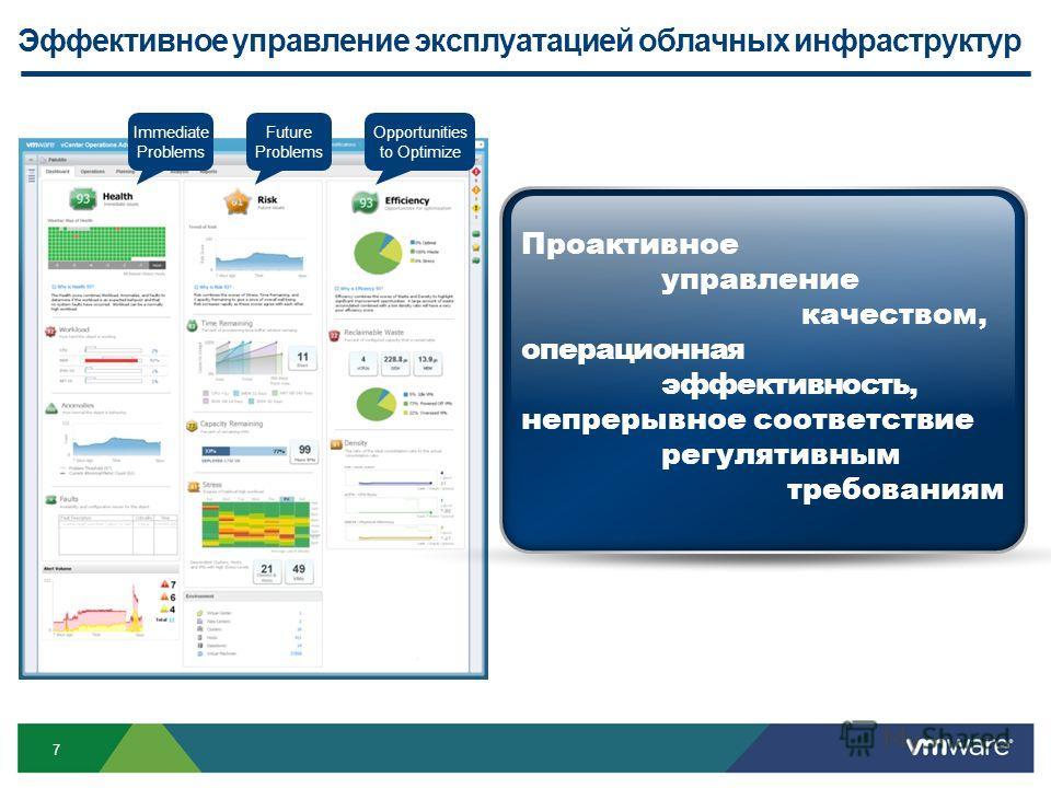 7 Эффективное управление эксплуатацией облачных инфраструктур Immediate Problems Future Problems Opportunities to Optimize Проактивное управление качеством, операционная эффективность, непрерывное соответствие регулятивным требованиям