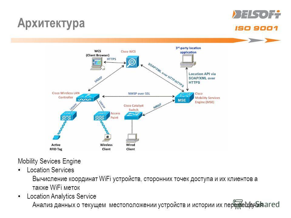 Архитектура Mobility Sevices Engine Location Services Вычисление координат WiFi устройств, сторонних точек доступа и их клиентов а также WiFi меток Location Analytics Service Анализ данных о текущем местоположении устройств и истории их перемещения