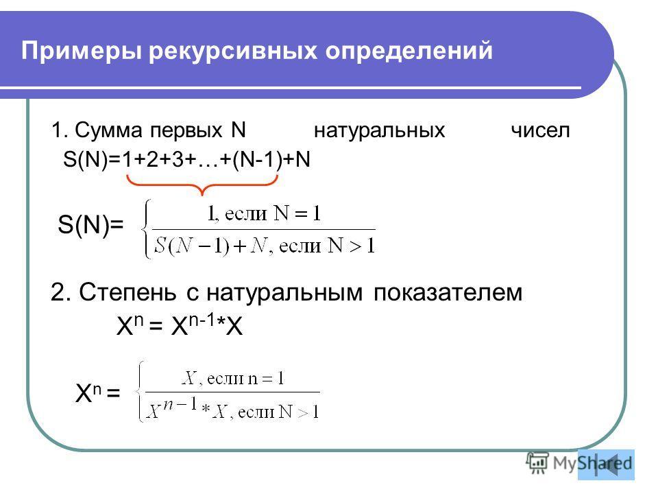 Примеры рекурсивных определений 1. Сумма первых N натуральныхчисел S(N)=1+2+3+…+(N-1)+N S(N)= 2. Степень с натуральным показателем X n = X n-1 *X X n =