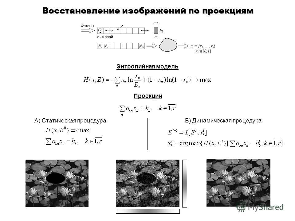 Восстановление изображений по проекциям Энтропийная модель Проекции А) Статическая процедураБ) Динамическая процедура
