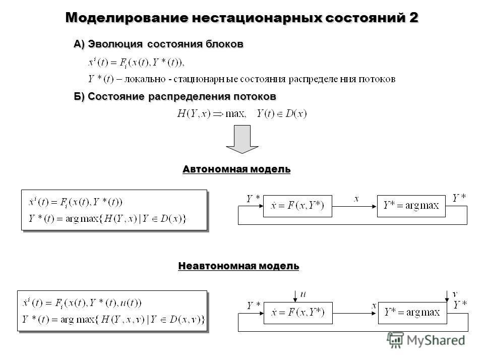 Моделирование нестационарных состояний 2 А) Эволюция состояния блоков Б) Состояние распределения потоков Автономная модель Неавтономная модель