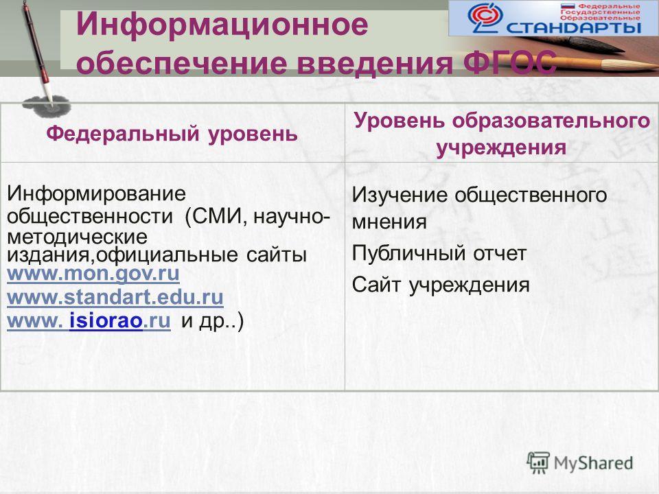 Информационное обеспечение введения ФГОС Федеральный уровень Уровень образовательного учреждения Информирование общественности (СМИ, научно- методические издания,официальные сайты www.mon.gov.ru www.mon.gov.ru www.standart.edu.ru www. www. isiorao.ru