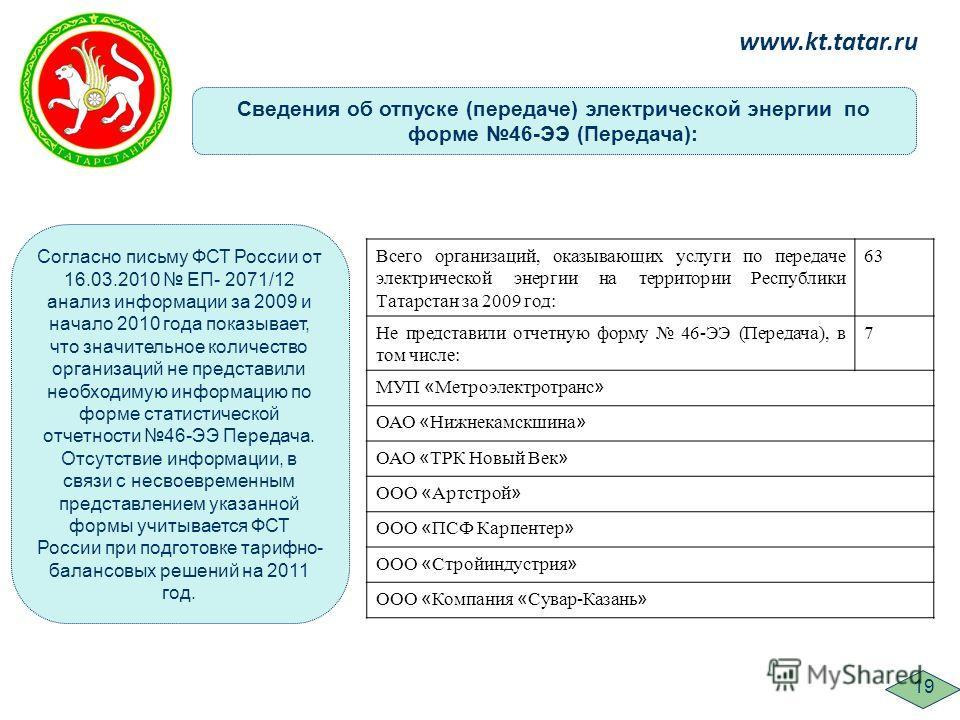 Сведения об отпуске (передаче) электрической энергии по форме 46-ЭЭ (Передача): www.kt.tatar.ru 19 Всего организаций, оказывающих услуги по передаче электрической энергии на территории Республики Татарстан за 2009 год: 63 Не представили отчетную форм