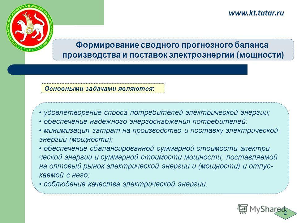 www.kt.tatar.ru 2 Формирование сводного прогнозного баланса производства и поставок электроэнергии (мощности) Основными задачами являются: удовлетворение спроса потребителей электрической энергии; обеспечение надежного энергоснабжения потребителей; м