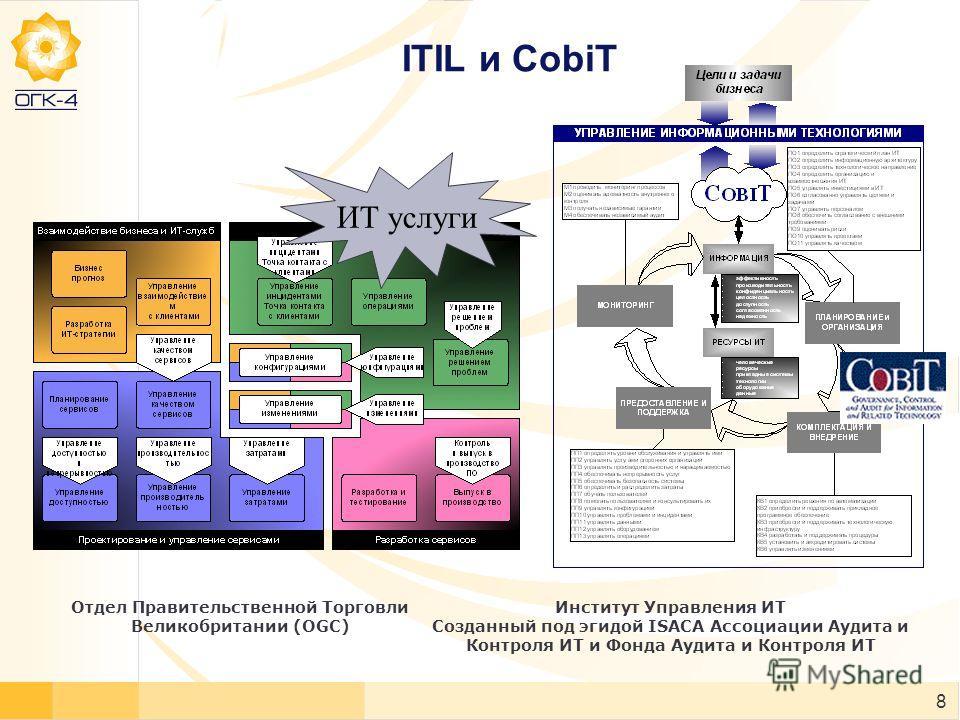 8 ITIL и CobiT Институт Управления ИТ Созданный под эгидой ISACA Ассоциации Аудита и Контроля ИТ и Фонда Аудита и Контроля ИТ Отдел Правительственной Торговли Великобритании (OGC) ИТ услуги