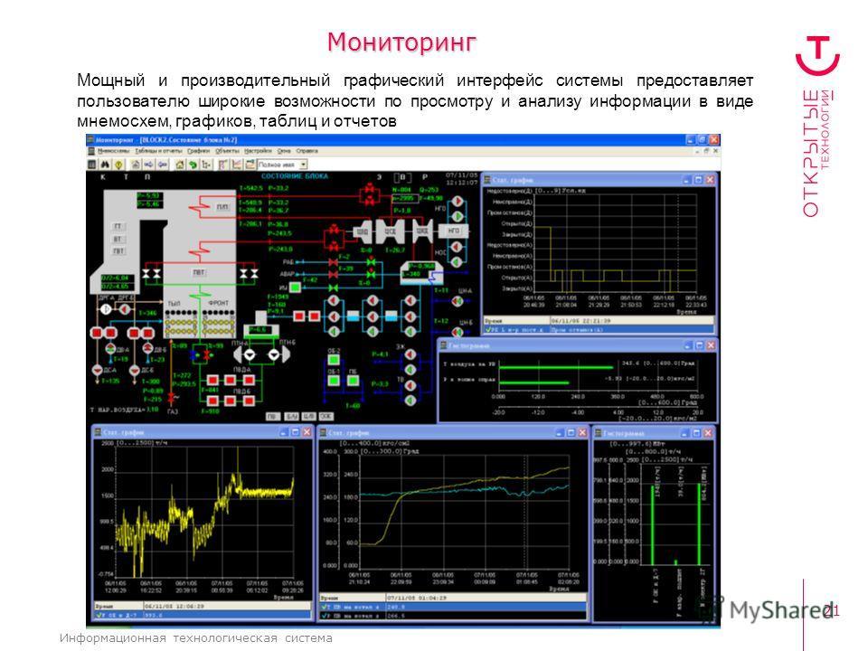 21 Информационная технологическая система Мощный и производительный графический интерфейс системы предоставляет пользователю широкие возможности по просмотру и анализу информации в виде мнемосхем, графиков, таблиц и отчетов Мониторинг