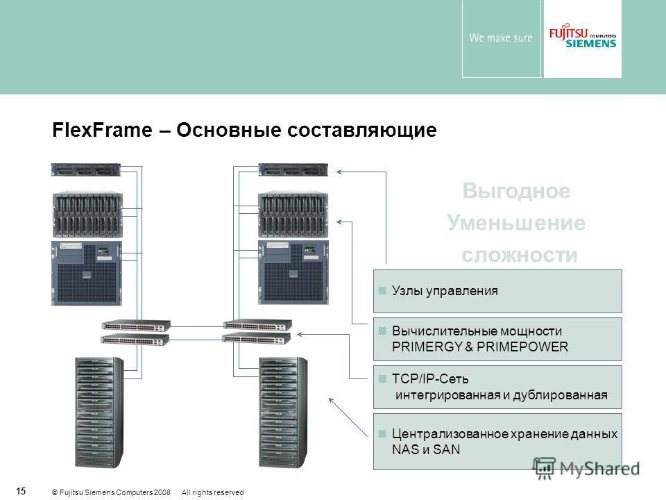© Fujitsu Siemens Computers 2008 All rights reserved 15 FlexFrame – Основные составляющие Выгодное Уменьшение сложности Централизованное хранение данных NAS и SAN TCP/IP-Сеть интегрированная и дублированная Вычислительные мощности PRIMERGY & PRIMEPOW