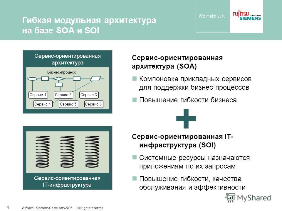 © Fujitsu Siemens Computers 2008 All rights reserved 4 Гибкая модульная архитектура на базе SOA и SOI Сервис-ориентированная архитектура (SOA) Компоновка прикладных сервисов для поддержки бизнес-процессов Повышение гибкости бизнеса Сервис-ориентирова