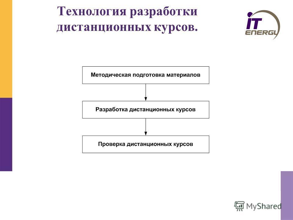 Технология разработки дистанционных курсов.