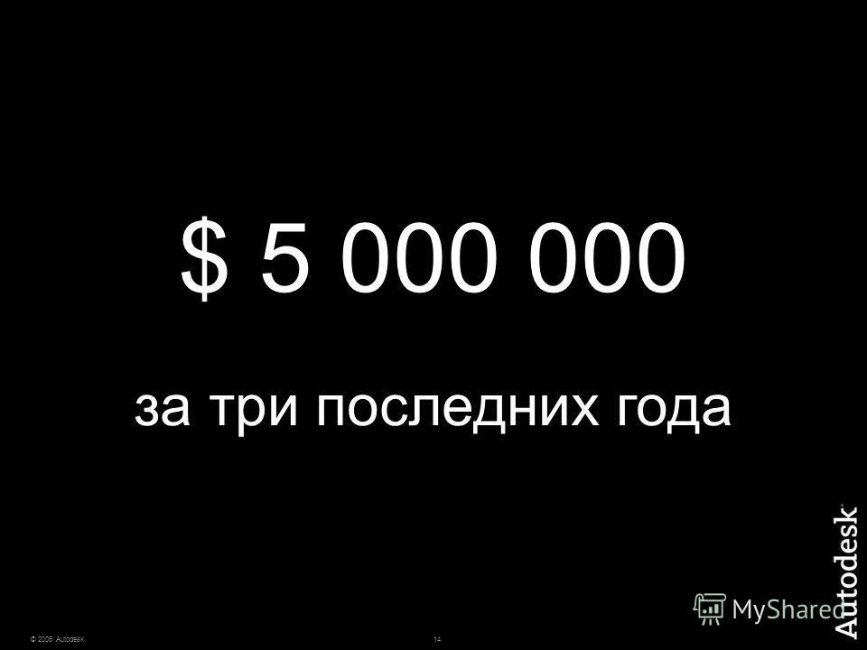 14© 2006 Autodesk $ 5 000 000 за три последних года