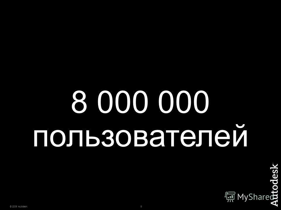 5© 2006 Autodesk 8 000 000 пользователей