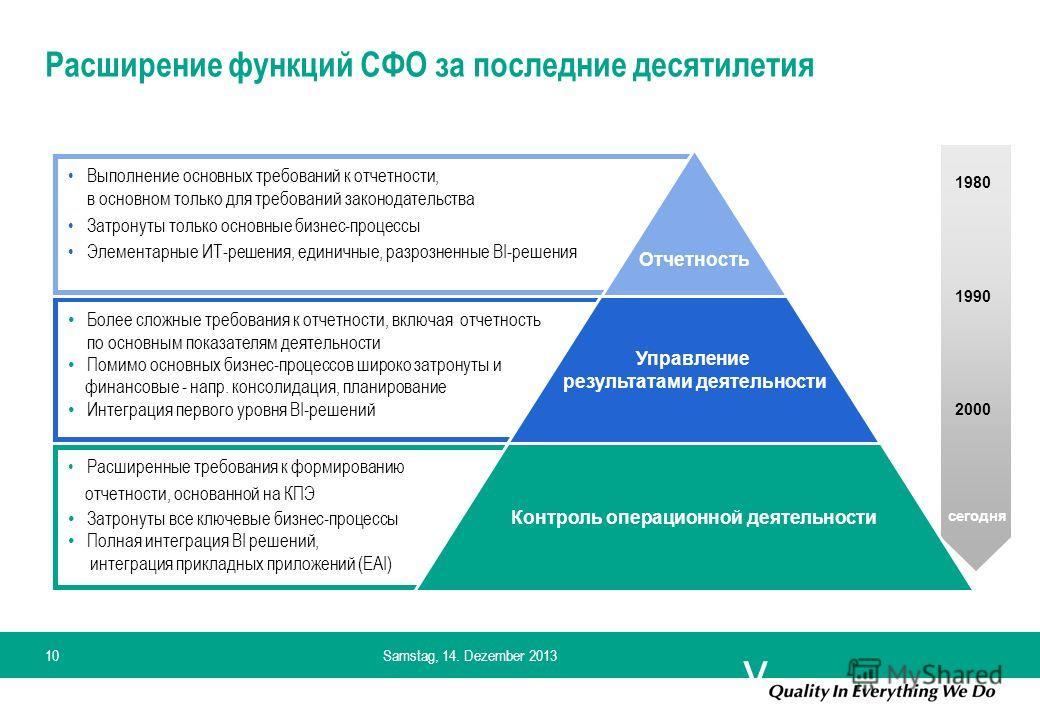 y Samstag, 14. Dezember 201310 Расширенные требования к формированию отчетности, основанной на КПЭ Затронуты все ключевые бизнес-процессы Полная интеграция BI решений, интеграция прикладных приложений (EAI) Более сложные требования к отчетности, вклю