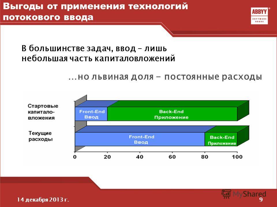 914 декабря 2013 г. Выгоды от применения технологий потокового ввода В большинстве задач, ввод – лишь небольшая часть капиталовложений …но львиная доля - постоянные расходы