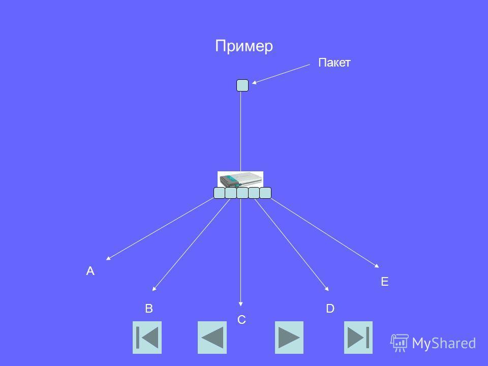 Пример Пакет A B C D E