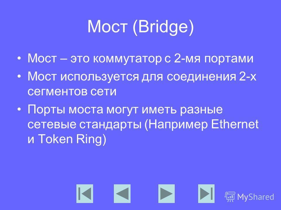 Мост (Bridge) Мост – это коммутатор с 2-мя портами Мост используется для соединения 2-х сегментов сети Порты моста могут иметь разные сетевые стандарты (Например Ethernet и Token Ring)