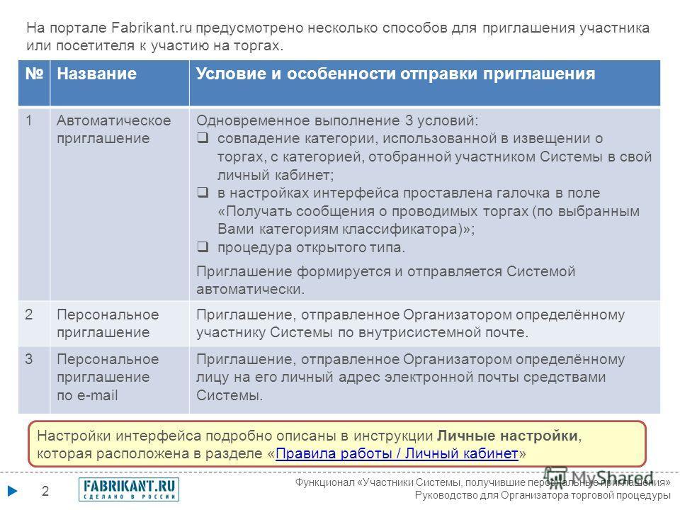 2 Функционал «Участники Системы, получившие персональные приглашения» Руководство для Организатора торговой процедуры На портале Fabrikant.ru предусмотрено несколько способов для приглашения участника или посетителя к участию на торгах. НазваниеУслов