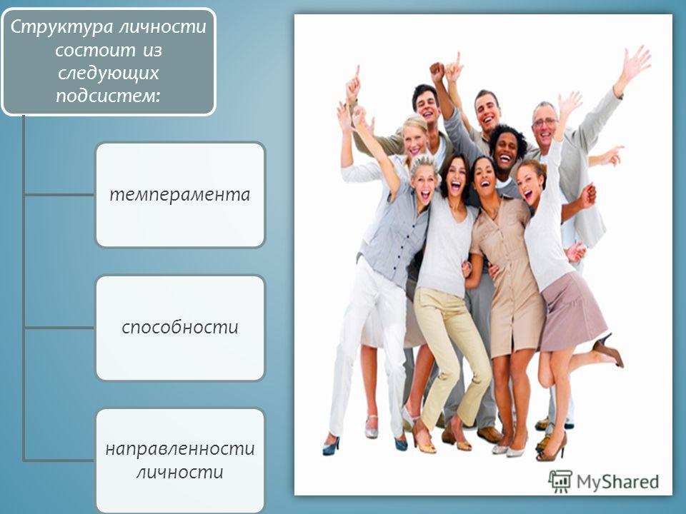 Структура личности состоит из следующих подсистем: темпераментаспособности направленности личности