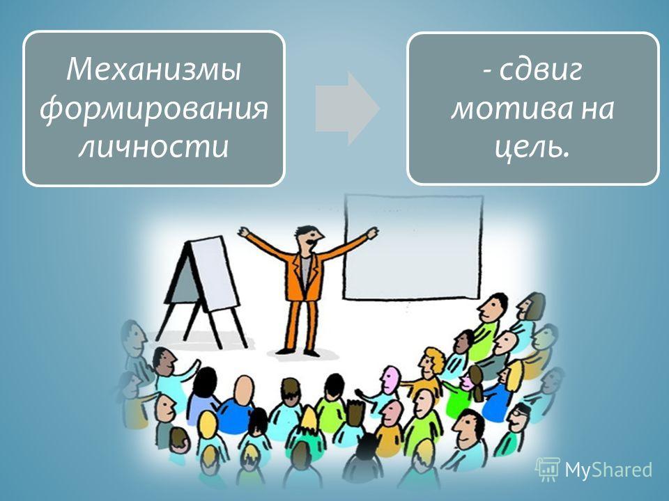 Механизмы формирования личности - сдвиг мотива на цель.