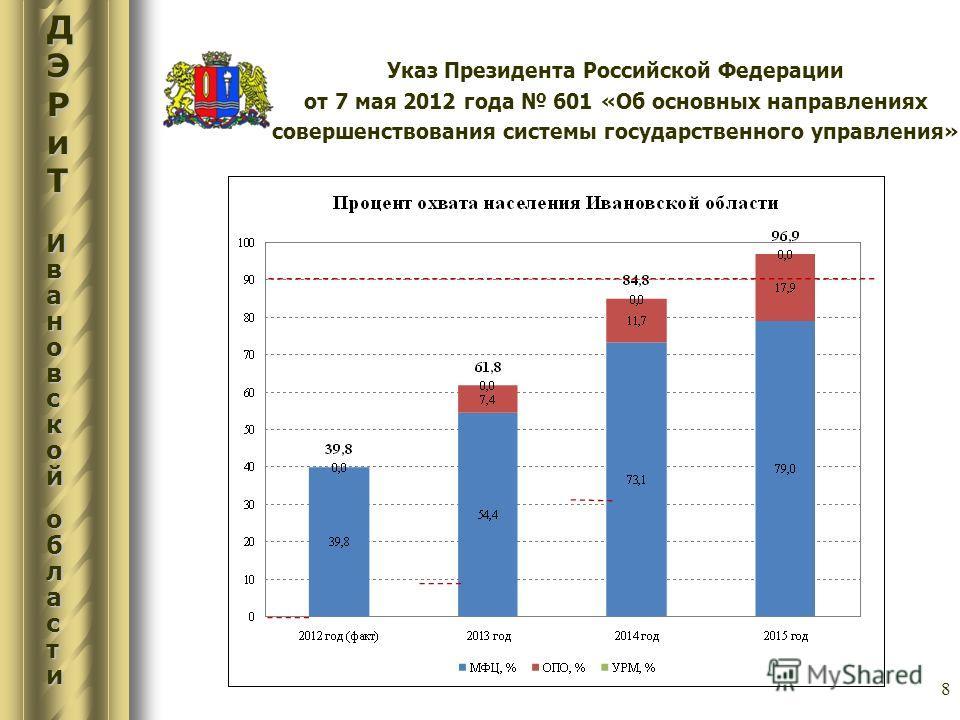 ДЭРиТДЭРиТИвИвааноноввссккооййооббллаассттииДЭРиТДЭРиТИвИвааноноввссккооййооббллаассттииавскойобласти Указ Президента Российской Федерации от 7 мая 2012 года 601 «Об основных направлениях совершенствования системы государственного управления» 8