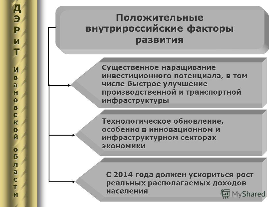 Положительные внутрироссийские факторы развития Существенное наращивание инвестиционного потенциала, в том числе быстрое улучшение производственной и транспортной инфраструктуры Технологическое обновление, особенно в инновационном и инфраструктурном