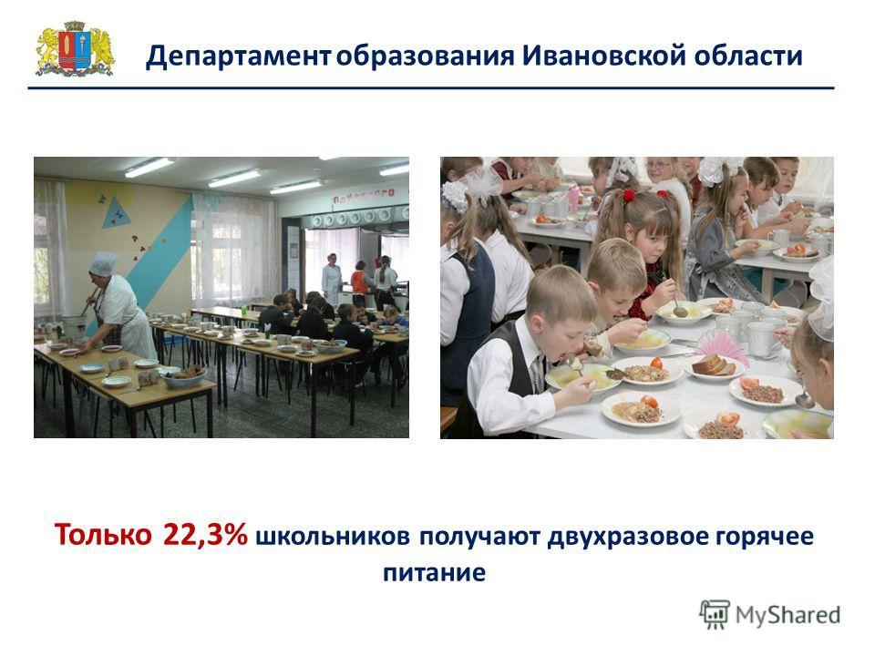 Департамент образования Ивановской области Только 22,3% школьников получают двухразовое горячее питание