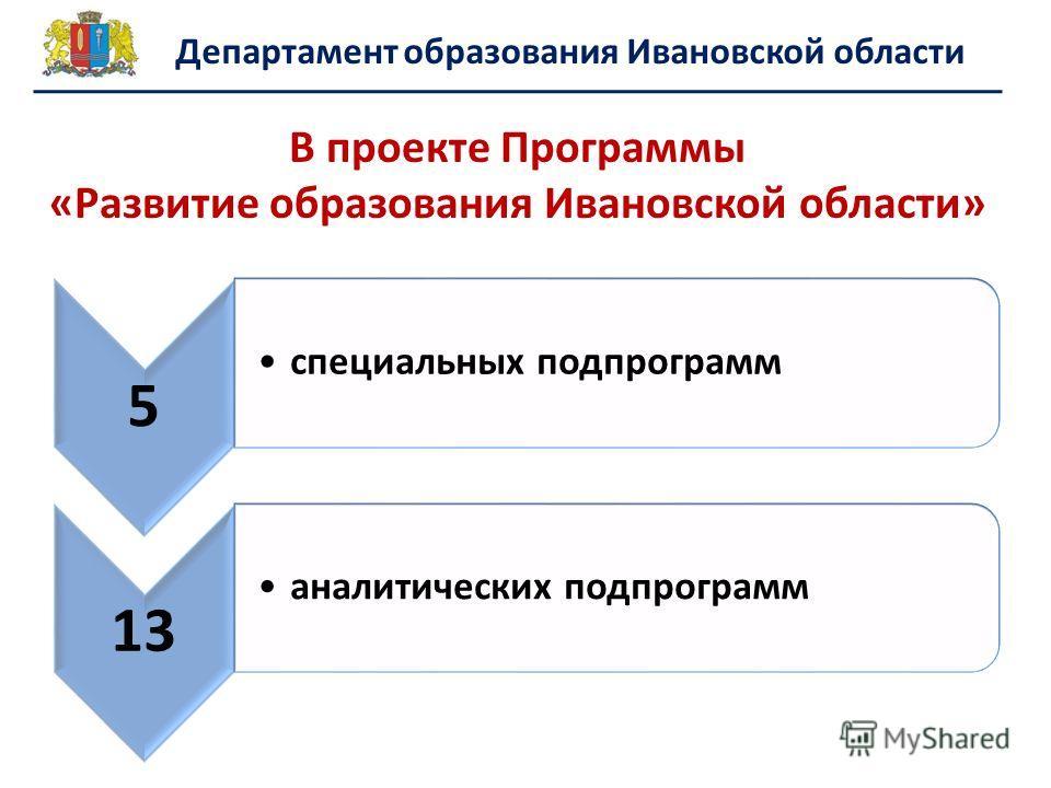 Департамент образования Ивановской области В проекте Программы «Развитие образования Ивановской области» 5 специальных подпрограмм 13 аналитических подпрограмм