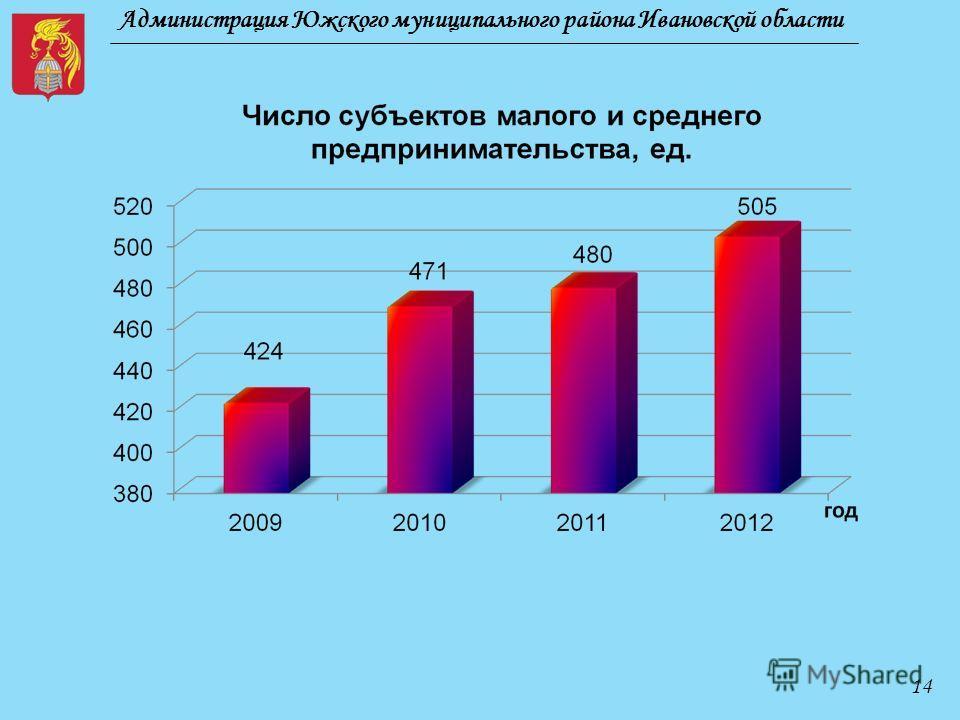 Администрация Южского муниципального района Ивановской области 14