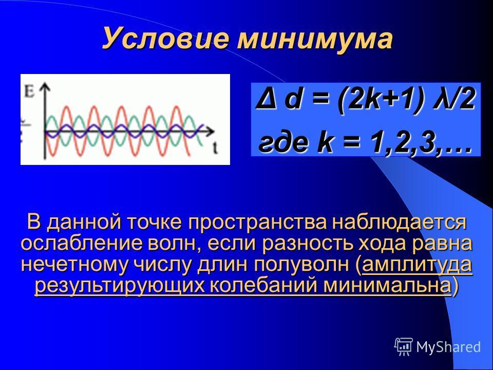 Условие минимума В данной точке пространства наблюдается ослабление волн, если разность хода равна нечетному числу длин полуволн (амплитуда результирующих колебаний минимальна) Δ d = (2k+1) λ/2 где k = 1,2,3,…