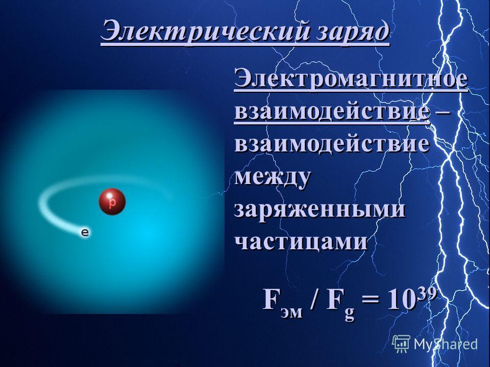 Электрический заряд F эм / F g = 10 39 Электромагнитное взаимодействие – взаимодействие между заряженными частицами
