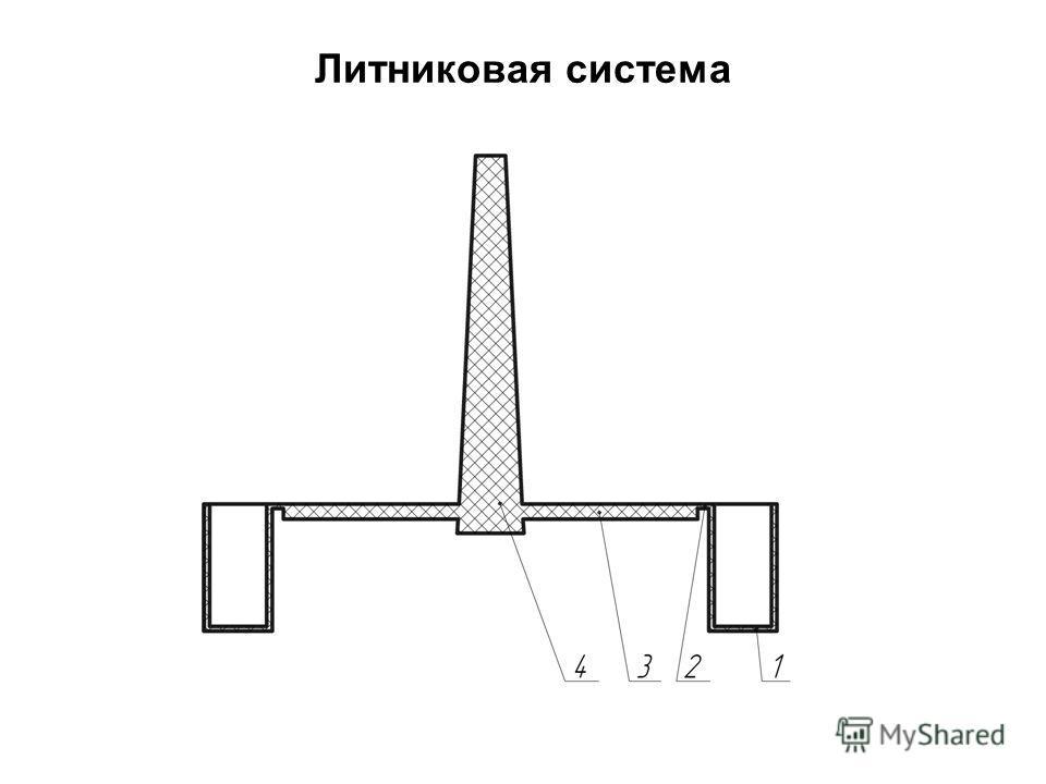 Литниковая система
