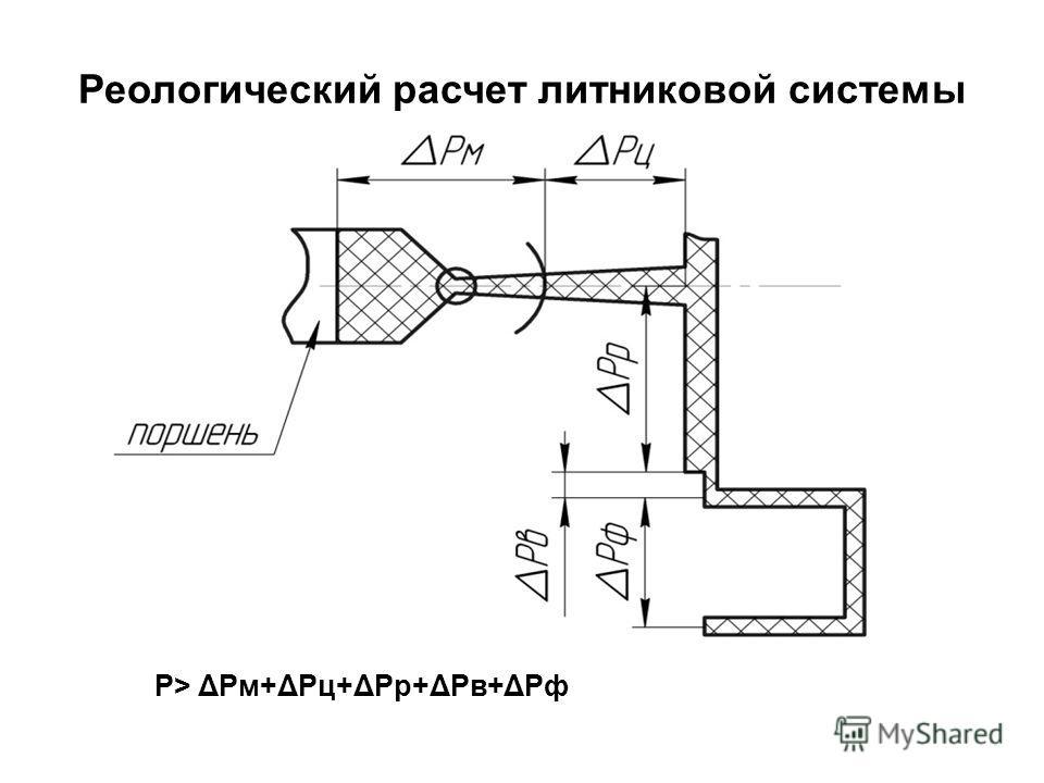 Реологический расчет литниковой системы Р> ΔРм+ΔРц+ΔРр+ΔРв+ΔРф