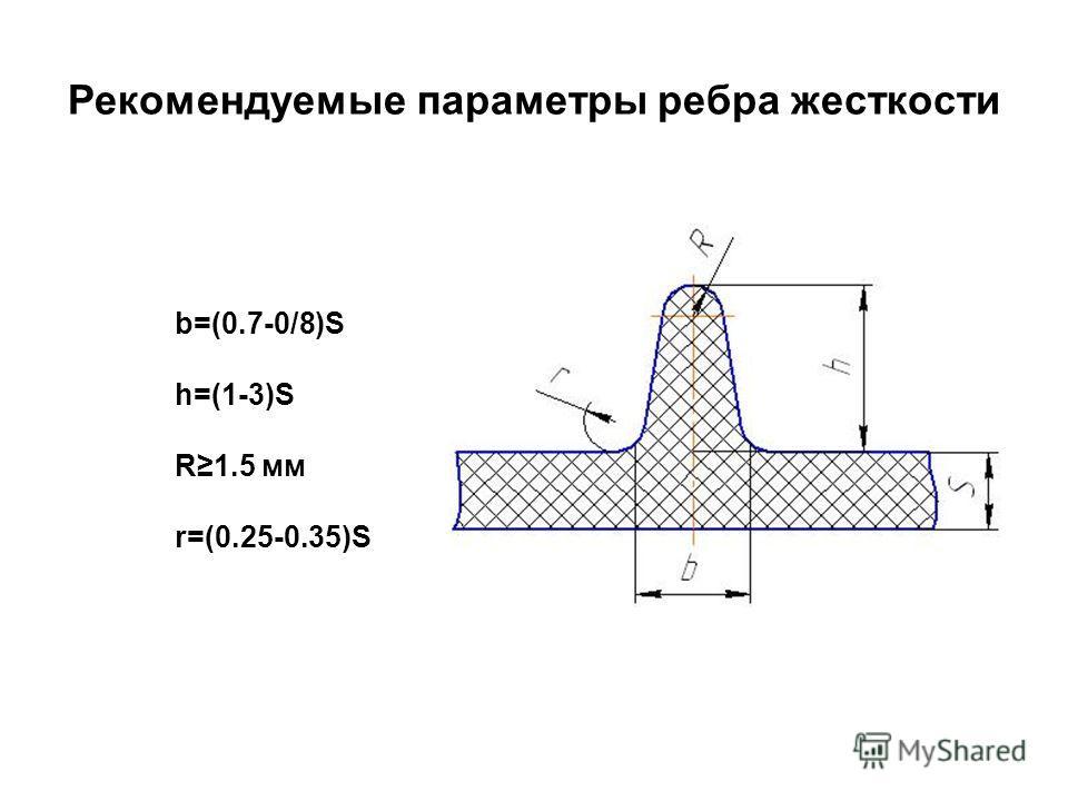 Рекомендуемые параметры ребра жесткости b=(0.7-0/8)S h=(1-3)S R1.5 мм r=(0.25-0.35)S
