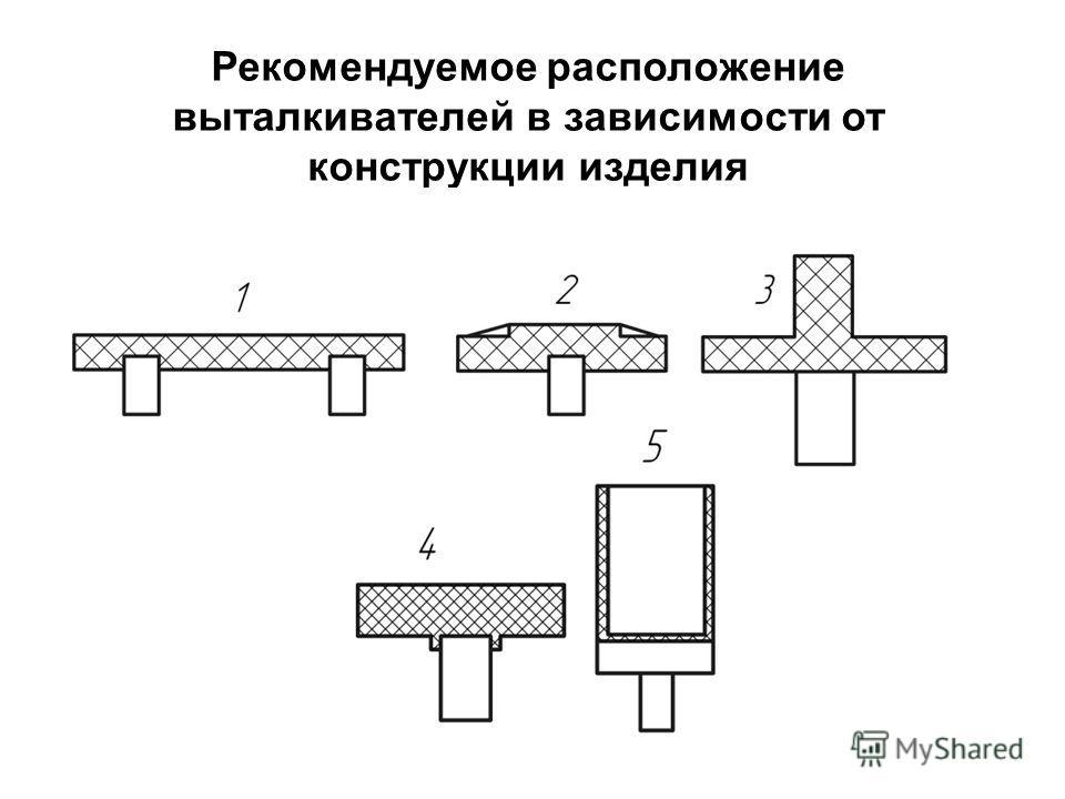 Рекомендуемое расположение выталкивателей в зависимости от конструкции изделия