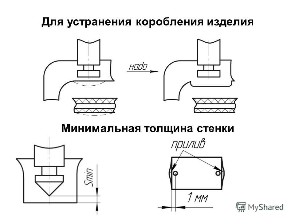 Для устранения коробления изделия Минимальная толщина стенки