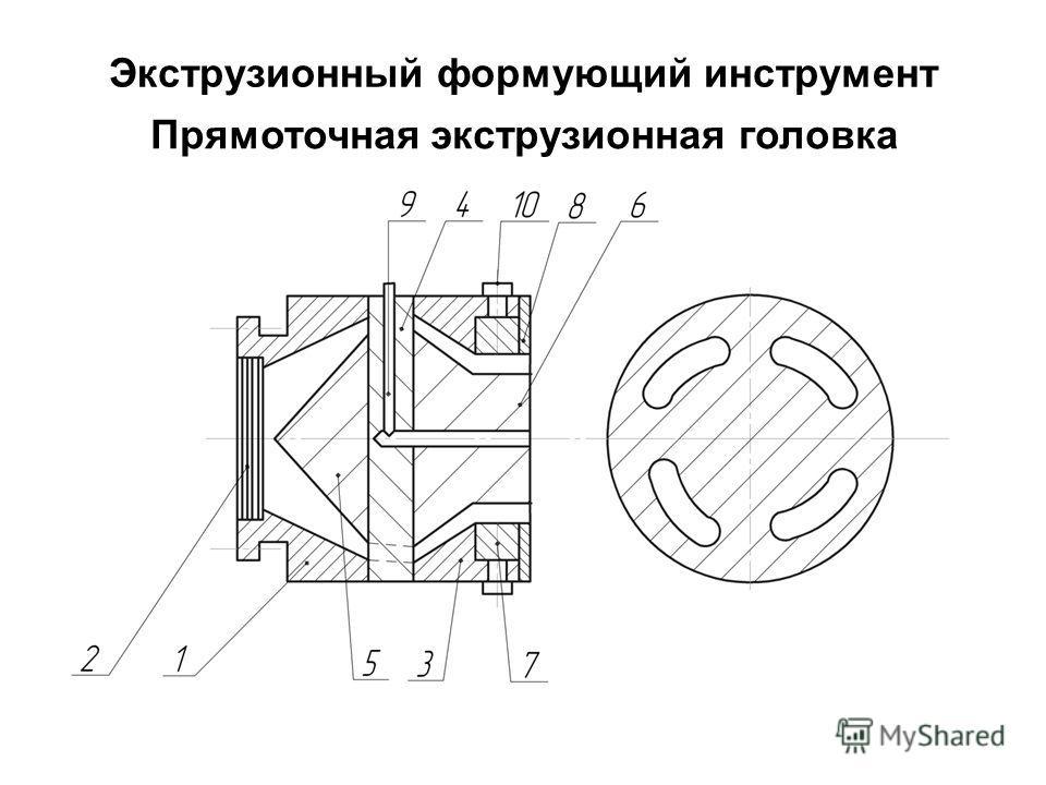 Экструзионный формующий инструмент Прямоточная экструзионная головка
