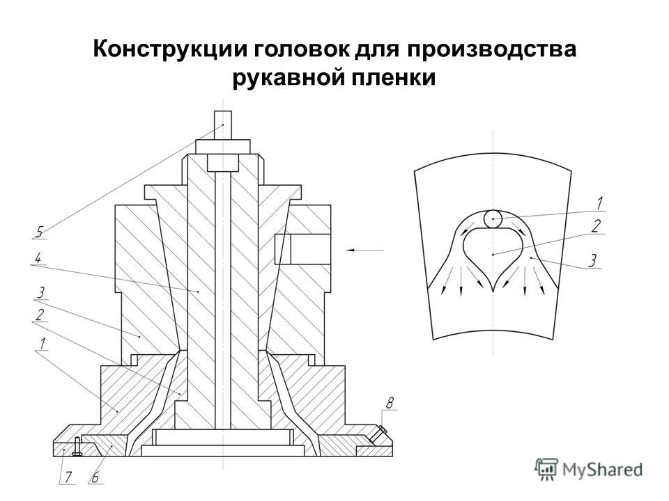 Конструкции головок для производства рукавной пленки