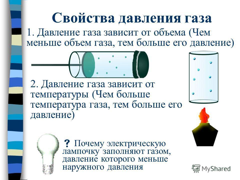 Свойства давления газа 1. Давление газа зависит от объема (Чем меньше объем газа, тем больше его давление) 2. Давление газа зависит от температуры (Чем больше температура газа, тем больше его давление) Почему электрическую лампочку заполняют газом, д