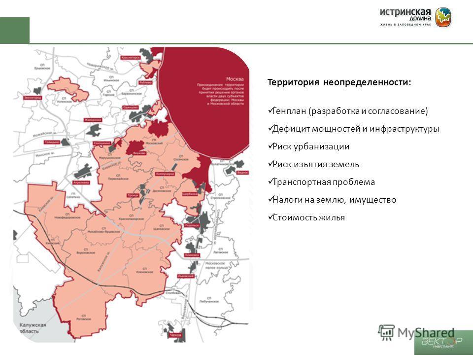 Территория неопределенности: Генплан (разработка и согласование) Дефицит мощностей и инфраструктуры Риск урбанизации Риск изъятия земель Транспортная проблема Налоги на землю, имущество Стоимость жилья