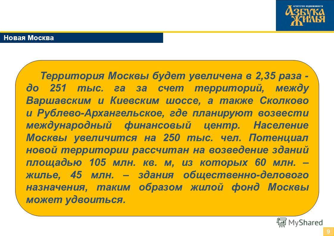 9 Территория Москвы будет увеличена в 2,35 раза - до 251 тыс. га за счет территорий, между Варшавским и Киевским шоссе, а также Сколково и Рублево-Архангельское, где планируют возвести международный финансовый центр. Население Москвы увеличится на 25