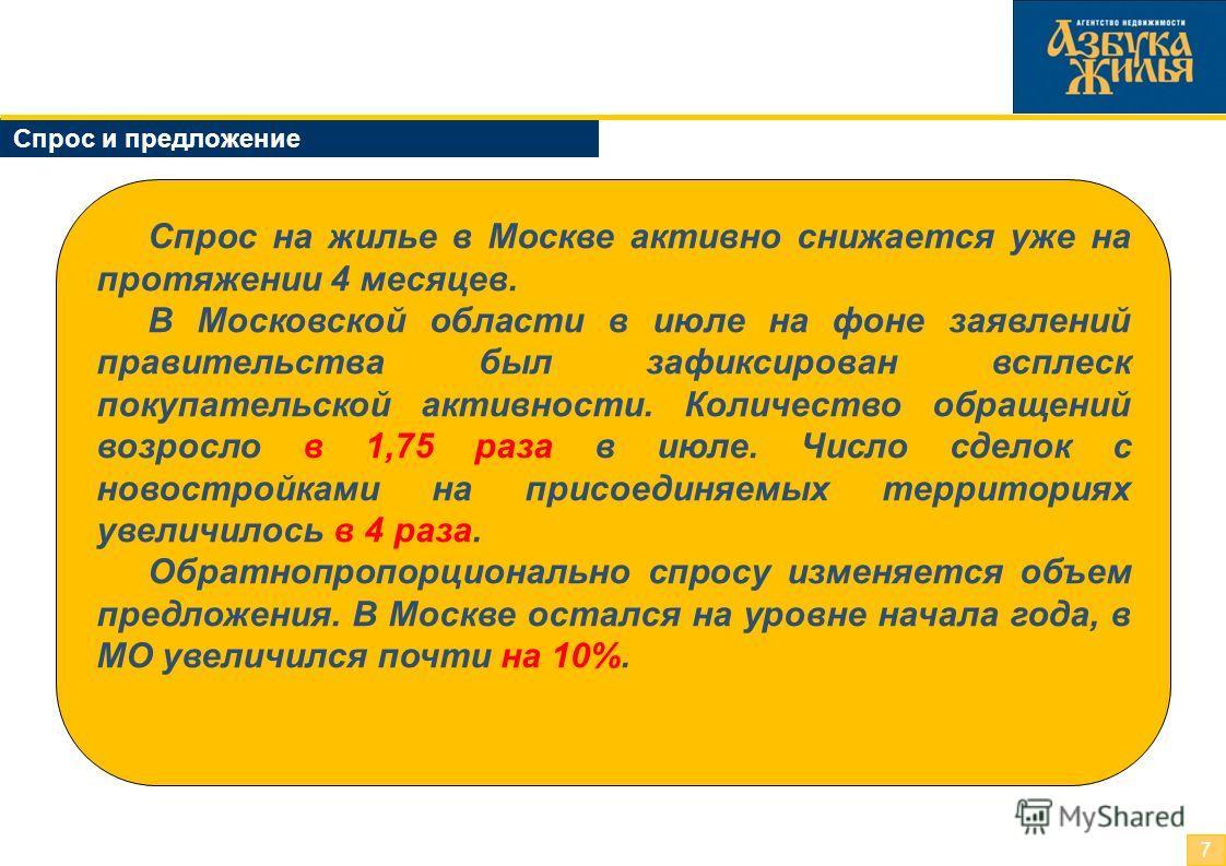 Спрос и предложение 7 Спрос на жилье в Москве активно снижается уже на протяжении 4 месяцев. В Московской области в июле на фоне заявлений правительства был зафиксирован всплеск покупательской активности. Количество обращений возросло в 1,75 раза в и