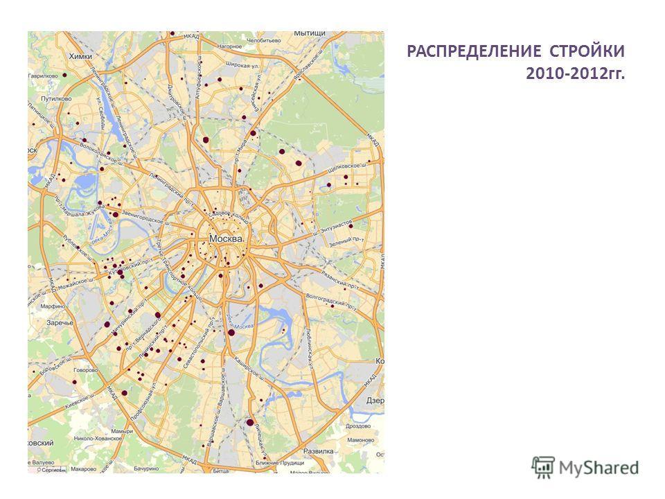 РАСПРЕДЕЛЕНИЕ СТРОЙКИ 2010-2012гг.