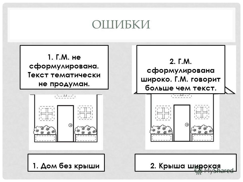 ОШИБКИ 1. Дом без крыши2. Крыша широкая 1. Г.М. не сформулирована. Текст тематически не продуман. 2. Г.М. сформулирована широко. Г.М. говорит больше чем текст.