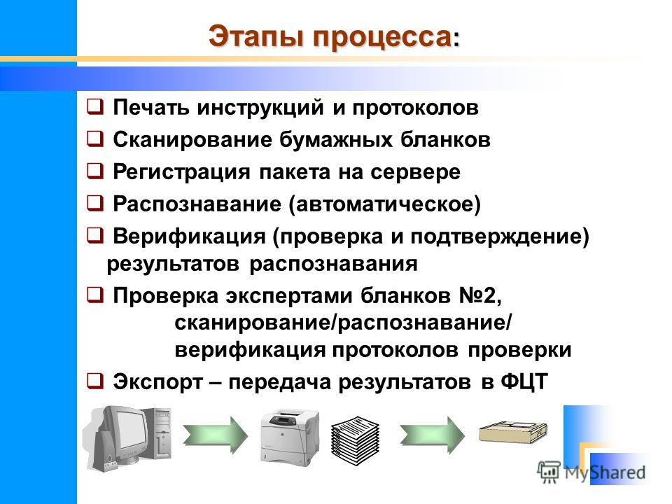 Этапы процесса : Печать инструкций и протоколов Сканирование бумажных бланков Регистрация пакета на сервере Распознавание (автоматическое) Верификация (проверка и подтверждение) результатов распознавания Проверка экспертами бланков 2, сканирование/ра
