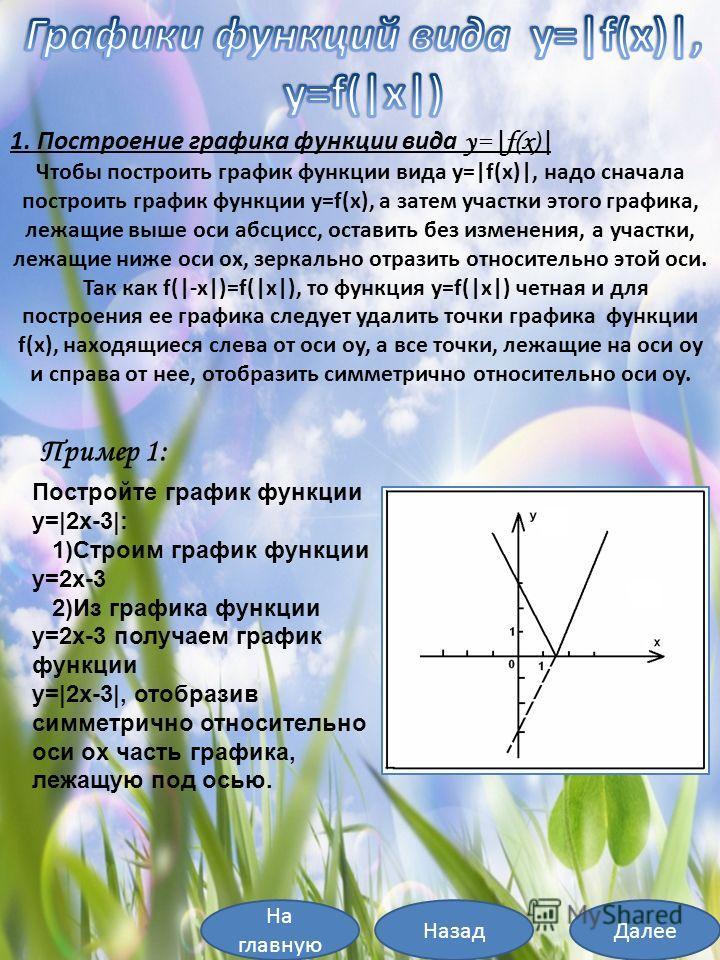 1. Построение графика функции вида y= f(x)  Чтобы построить график функции вида y= f(x) , надо сначала построить график функции y=f(x), а затем участки этого графика, лежащие выше оси абсцисс, оставить без изменения, а участки, лежащие ниже оси ox, з