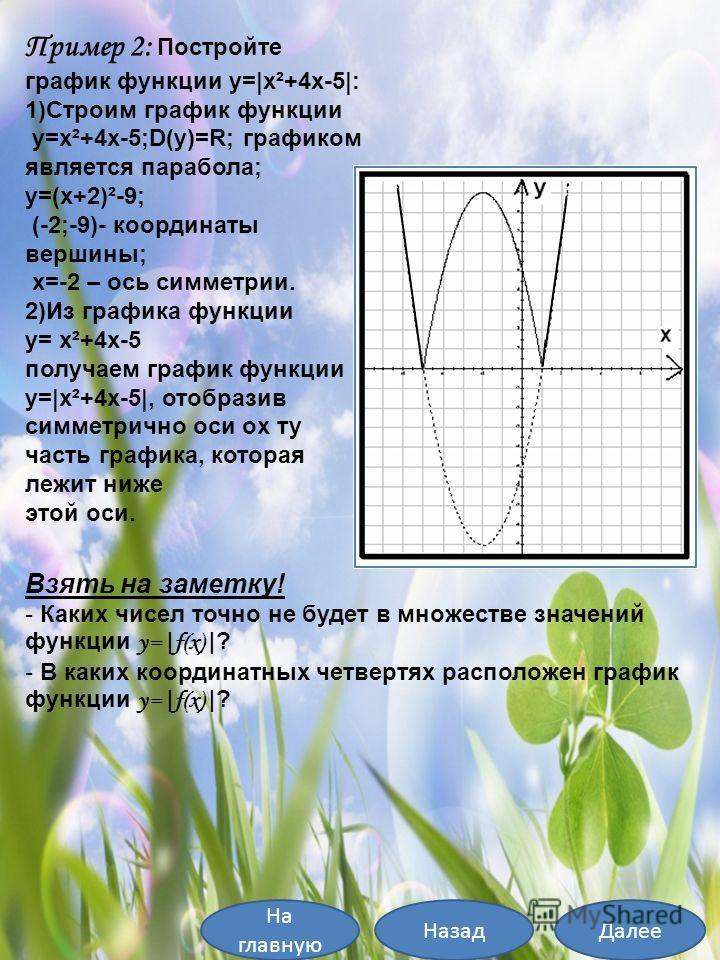 Пример 2: Постройте график функции y=|x²+4x-5|: 1)Строим график функции y=x²+4x-5;D(y)=R; графиком является парабола; y=(x+2)²-9; (-2;-9)- координаты вершины; x=-2 – ось симметрии. 2)Из графика функции y= x²+4x-5 получаем график функции y=|x²+4x-5|,