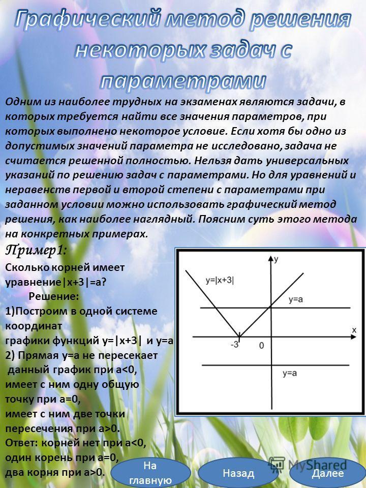 На главную ДалееНазад Пример1: Сколько корней имеет уравнение |x+3|=a? Решение: 1)Построим в одной системе координат графики функций y=|x+3| и y=a. 2) Прямая y=a не пересекает данный график при a0. Ответ: корней нет при a0. Одним из наиболее трудных